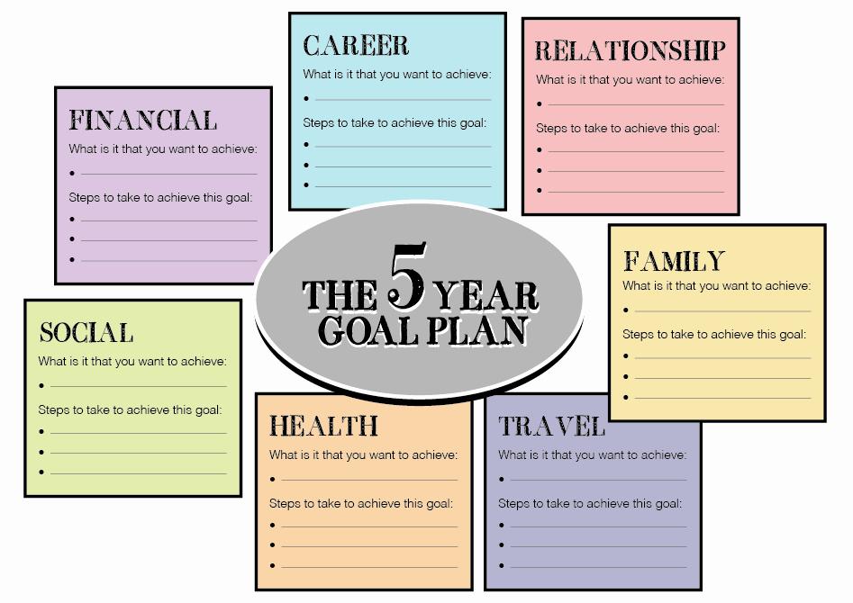 5 Year Plan Template Excel Luxury 5 Year Plan Template Beepmunk