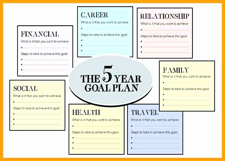 5 Year Plan Template Excel New 5 Year Plan Template Personal Business Example Career Life