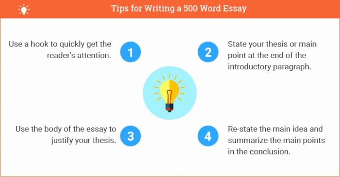 500 Word Essay Mla format Elegant How to Write A 500 Word Essay Updated Guide for 2018