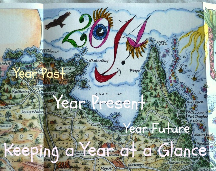 A Year at A Glance Best Of Year Past Year Present Year Future Keeping A Year at