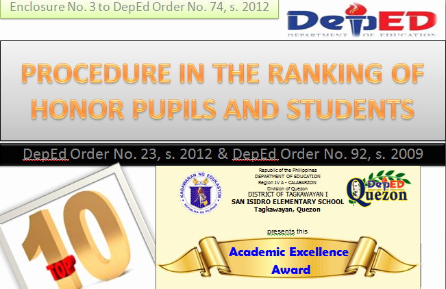 Academic Excellence Award Certificate Template Lovely Procedure On Ranking Pupils Excellence Award Certificate