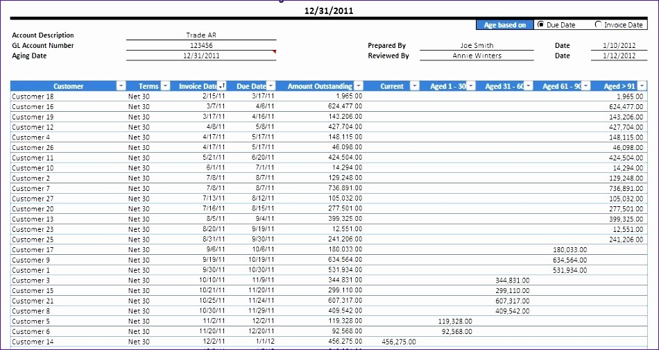 Accounts Receivable Excel Template Free Best Of 6 Spreadsheet Template Excel Exceltemplates Exceltemplates