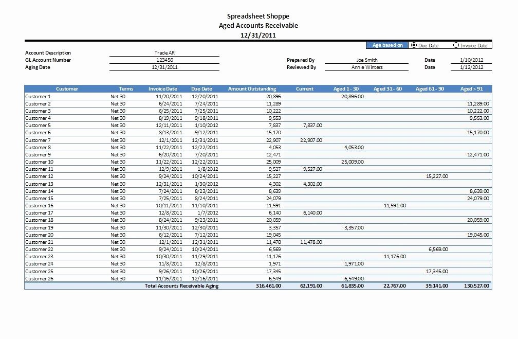 Accounts Receivable Excel Template Free Inspirational Accounts Receivable Aging Excel Template