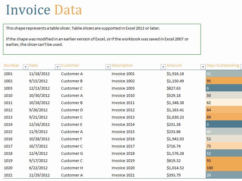 Accounts Receivable Ledger Excel Template Awesome Accounts Receivable Aging Report Template