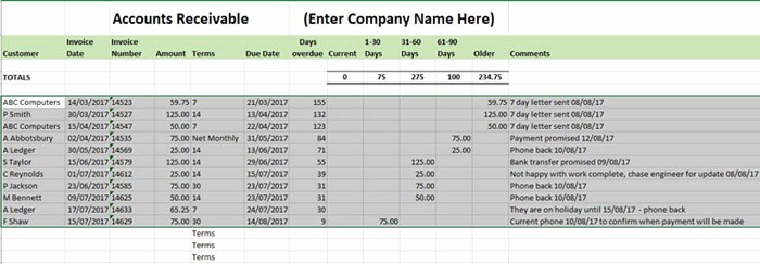 Accounts Receivable Ledger Excel Template Awesome Accounts Receivable Ledger Template Aged Debtors