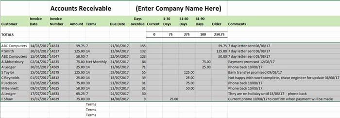 Accounts Receivable Ledger Excel Template Awesome Accounts Receivable Ledger Template Aged Debtors