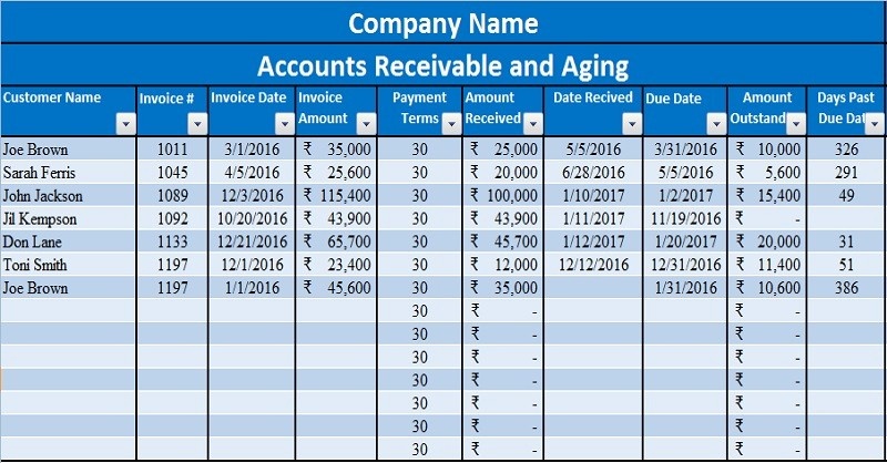 Accounts Receivable Ledger Excel Template Fresh Download Free Accounting Templates In Excel