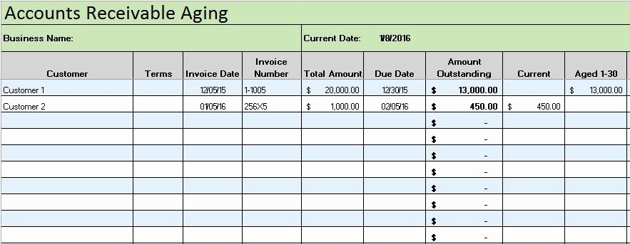 Accounts Receivable Ledger Excel Template Fresh Free Accounting Templates In Excel