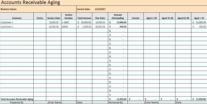 Accounts Receivable Ledger Excel Template Lovely Accounts Receivable Template Excel General Business