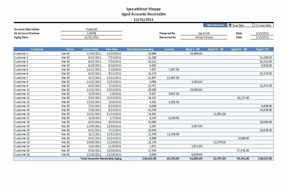 Accounts Receivable Ledger Excel Template New Accounts Receivable Aging Excel Template