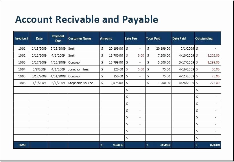 Accounts Receivable Ledger Excel Template Unique Accounts Payable Excel Template Cash Flow forecast