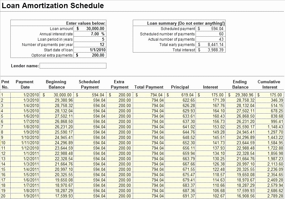 Adjustable Rate Mortgage Calculator Excel Elegant Amortization Calculator Table Excel