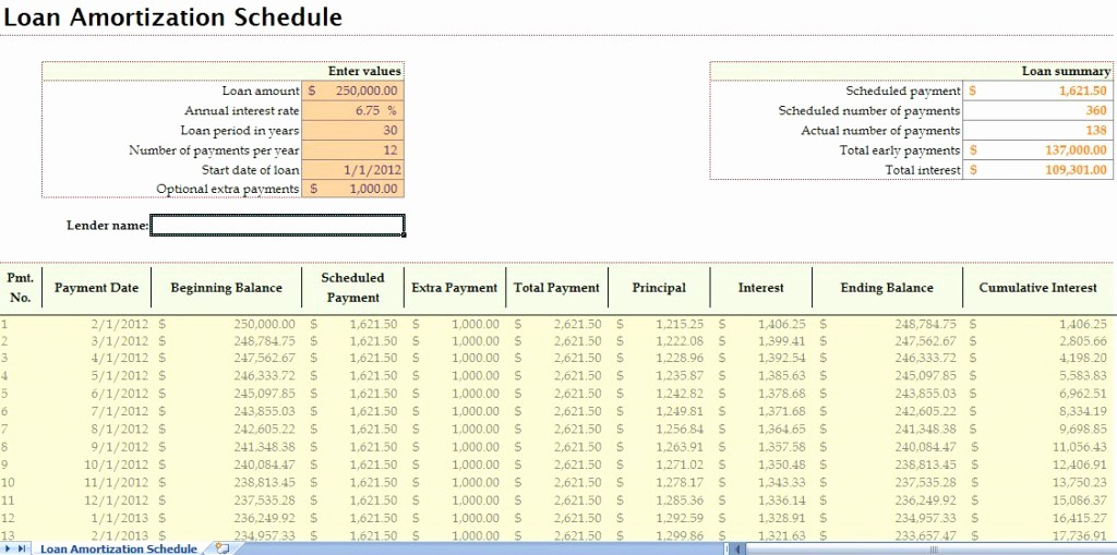 Adjustable Rate Mortgage Calculator Excel Luxury Adjustable Rate Mortgage Calculator Excel Elegant Mortgage
