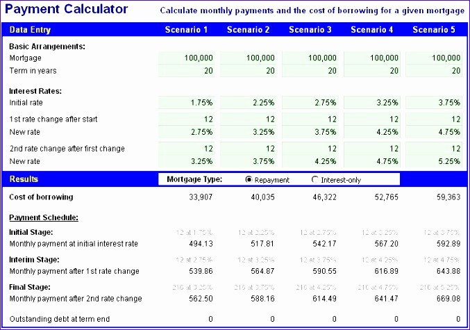 Adjustable Rate Mortgage Calculator Excel New 6 Loan Repayment Calculator Excel Template