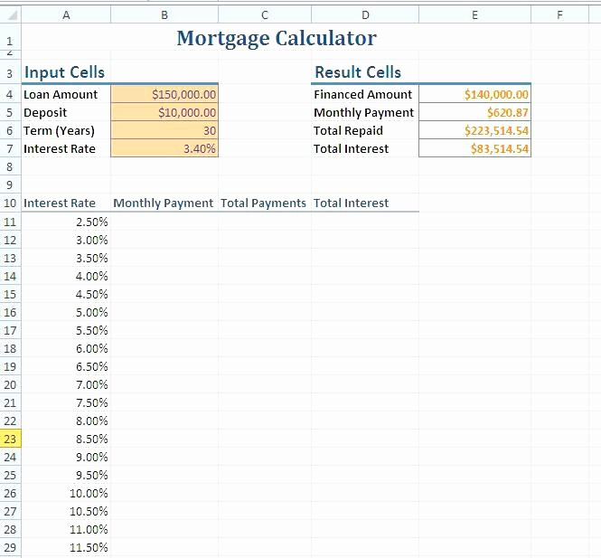 Adjustable Rate Mortgage Calculator Excel New Calculate Adjustable Rate Mortgages Using Ms Excel