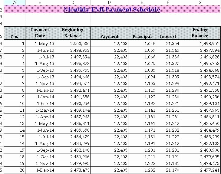 Adjustable Rate Mortgage Calculator Excel New Variable Rate Mortgage Calculator Excel 4 Calculating
