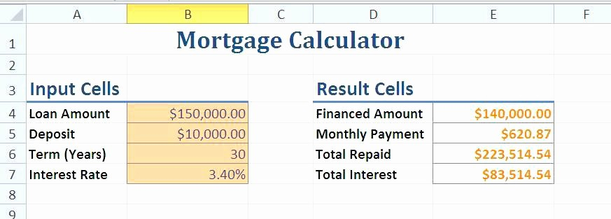 Adjustable Rate Mortgage Calculator Excel Unique Calculate Adjustable Rate Mortgages Using Ms Excel