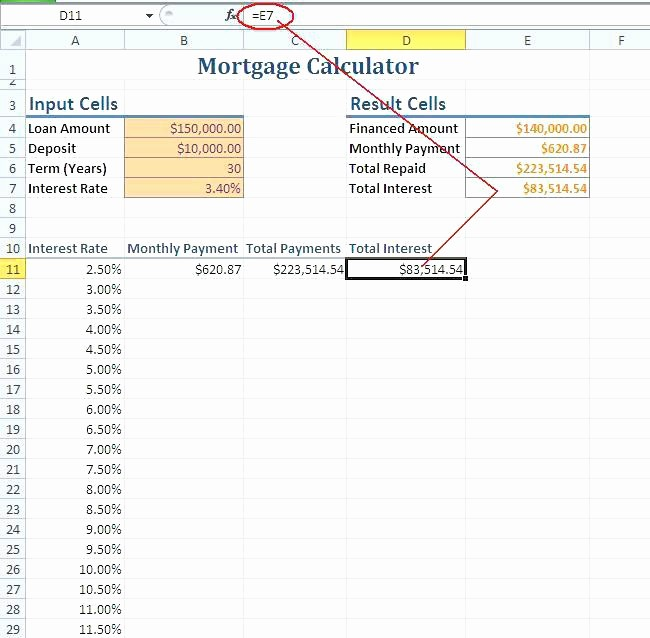 Adjustable Rate Mortgage Calculator Excel Unique Calculate Adjustable Rate Mortgages Using Ms Excel