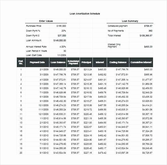 Amortization Calculator with Additional Payments Best Of Amortization Schedule Excel with Extra Payments Student