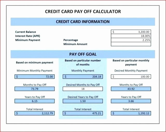 Amortization Calculator with Additional Payments Best Of Loan Repayment Excel Template Amortization Schedule with