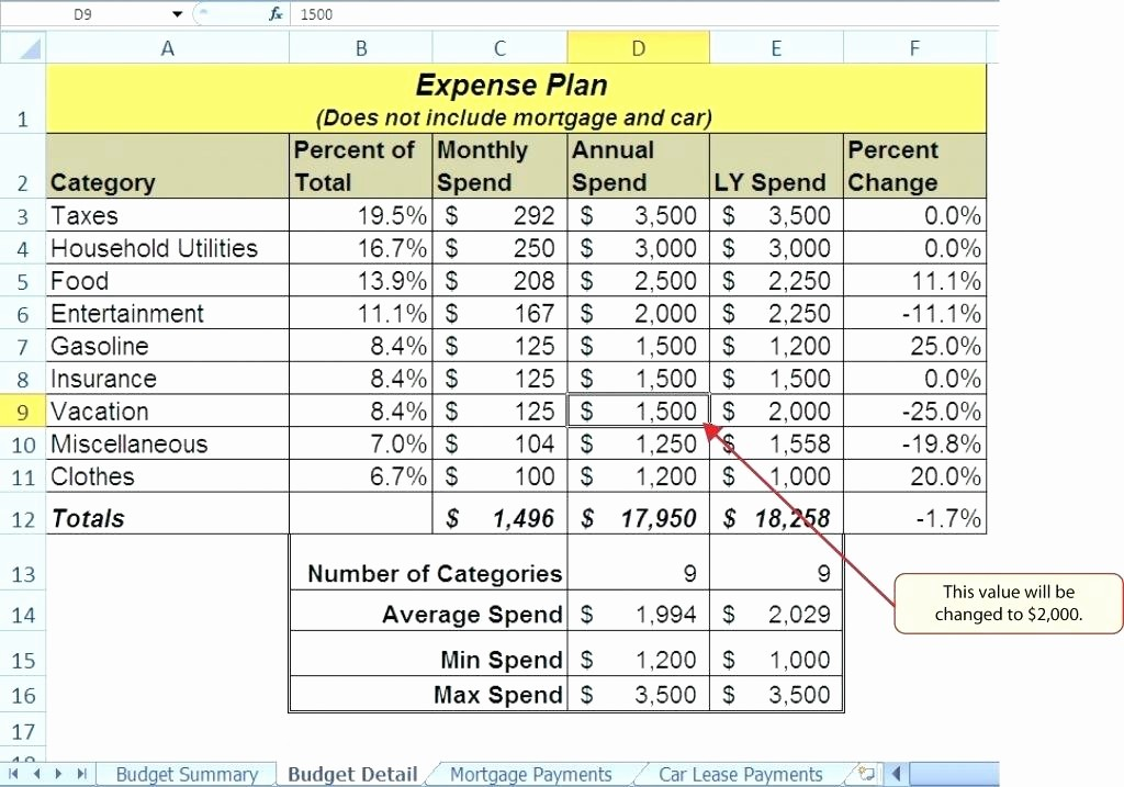 Amortization Calculator with Additional Payments Unique Amortization Schedule with Extra Payments Excel Mortgage