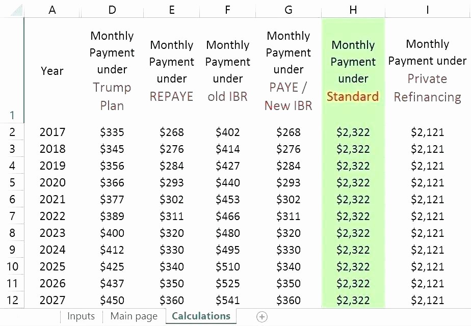 Amortization Chart with Extra Payments Awesome Loan Amortization Calculator Excel Student Repayment