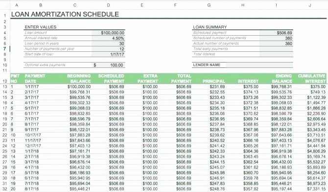 Amortization Chart with Extra Payments Beautiful Amortization Spreadsheet with Extra Payments