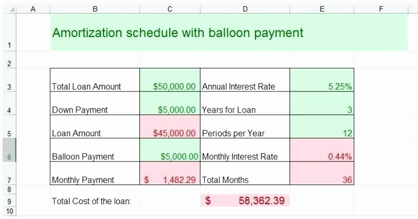 Amortization Chart with Extra Payments Fresh Amortization Table Extra Payments
