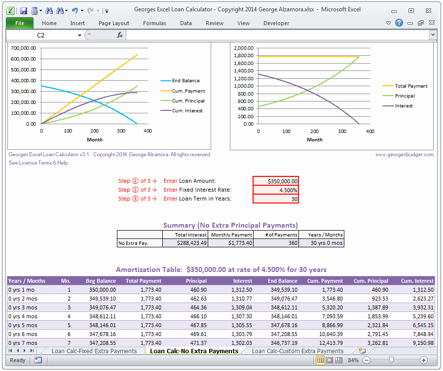 Amortization Chart with Extra Payments Lovely Mortgage Loan Calculator Amortization Table Extra