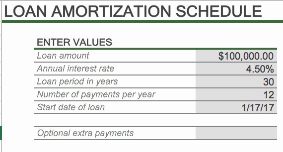 Amortization Chart with Extra Payments New Excel Loan Amortization Template Loan Period In Months