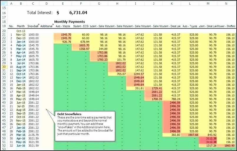 Amortization Chart with Extra Payments Unique Excel Payment Calculator T Loan Calculator Excel