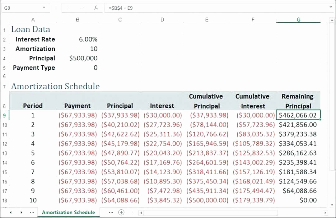 Amortization Schedule with Variable Payments Awesome Amortization Table In Excel Loan Calculator Schedule