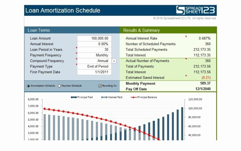 Amortization Schedule with Variable Payments Inspirational Excel Loan Amortization Template Download Ms Excel