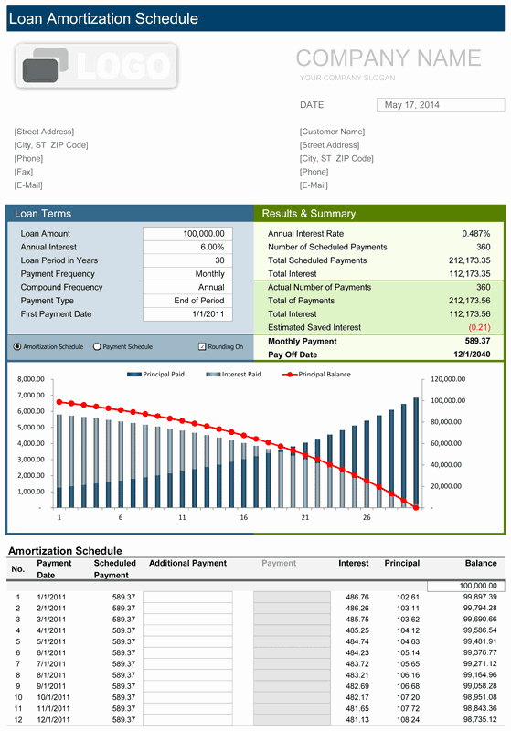 Amortization Schedule with Variable Payments Lovely Simple Interest Excel Amortization Spreadsheet Simple