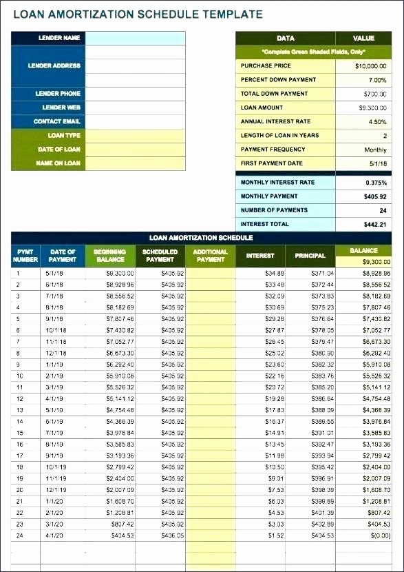 Amortization Schedule with Variable Payments New Amortization Table Calculator Excel