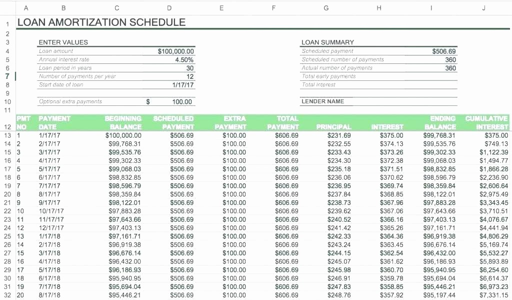 Amortization Schedule with Variable Payments Unique Printable Loan Amortization Template Spreadsheet with