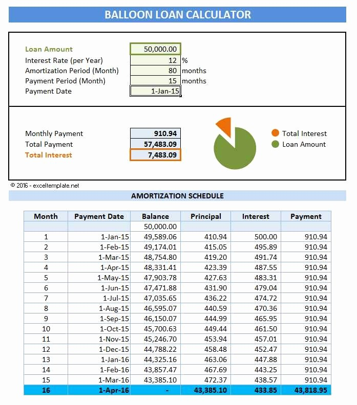 Amortization Table with Balloon Payment Beautiful 5 Loan Amortization Schedule Calculators