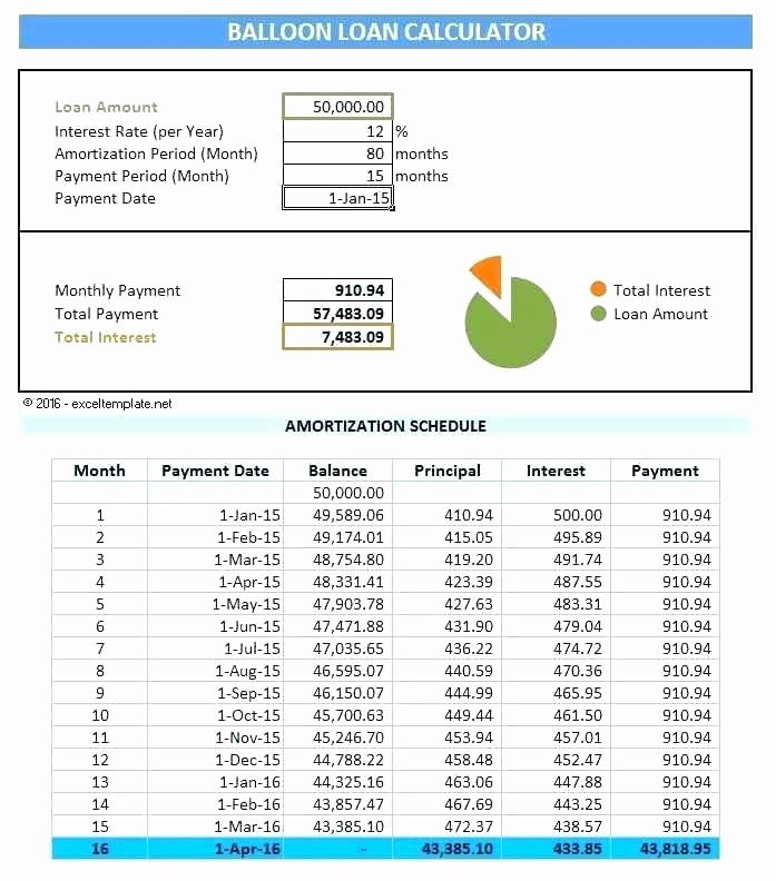 Amortization Table with Balloon Payment Beautiful Car Loan Amortization Schedule Excel – Amantexub