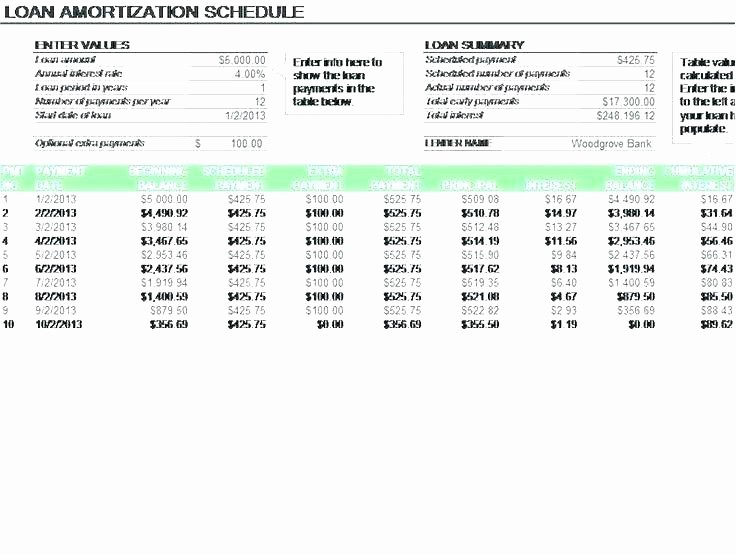 Amortization Table with Balloon Payment Beautiful Car Loan Calculator Excel Template Payment Schedule