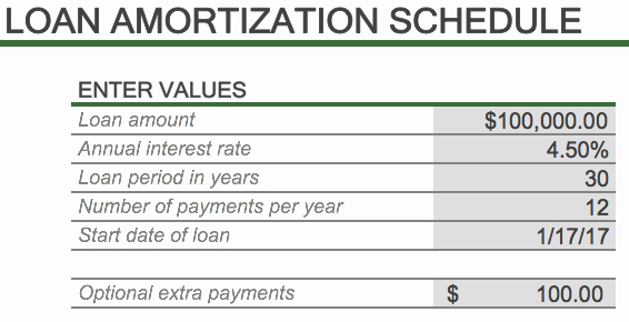Amortization Table with Balloon Payment Best Of Excel Loan Amortization Schedule with Balloon Payment