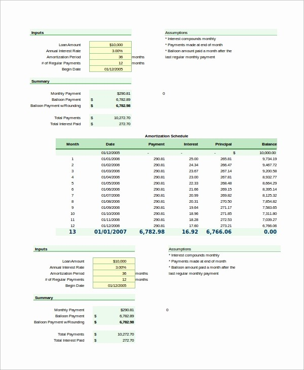 Amortization Table with Balloon Payment Elegant 6 Loan Amortization Schedule Excel Samples