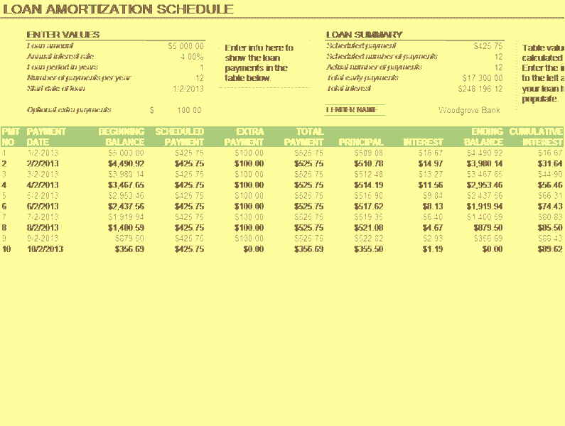 Amortization Table with Balloon Payment Elegant Download Loan Amortization Schedule Excel Balloon Payment