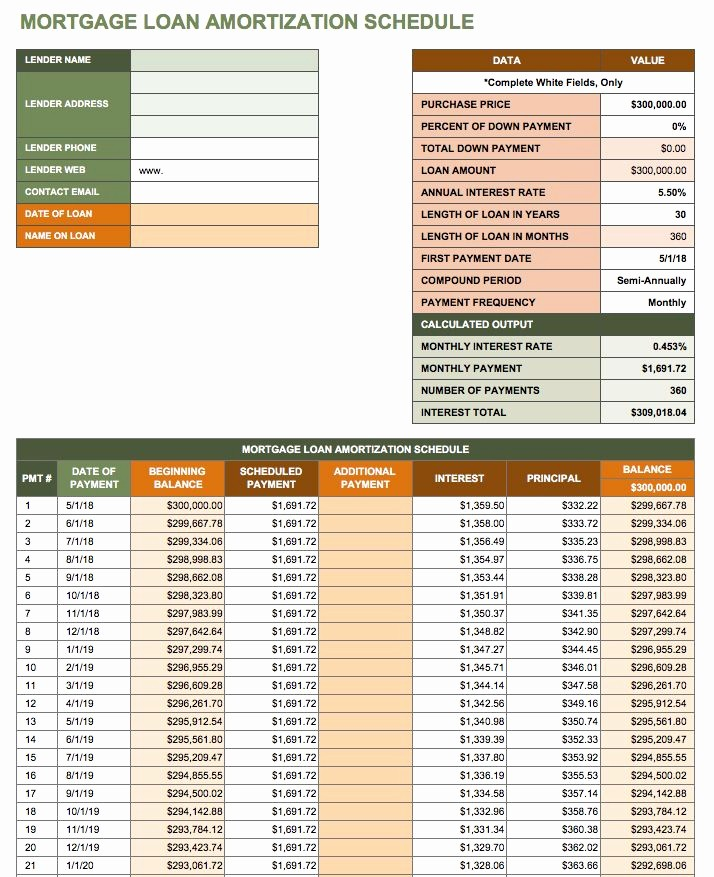 Amortization Table with Balloon Payment Elegant Free Excel Amortization Schedule Templates Smartsheet
