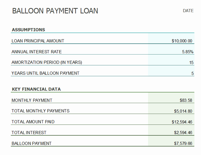 Amortization Table with Balloon Payment Fresh Balloon Loan Payment Calculator