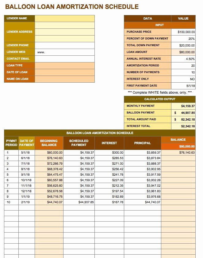 Amortization Table with Balloon Payment Fresh Free Excel Amortization Schedule Templates Smartsheet