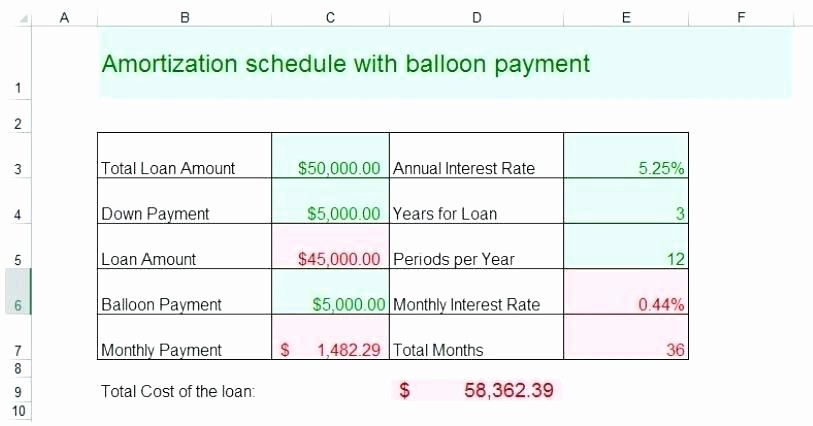Amortization Table with Balloon Payment Inspirational Loan Amortization Table with Balloon Payment
