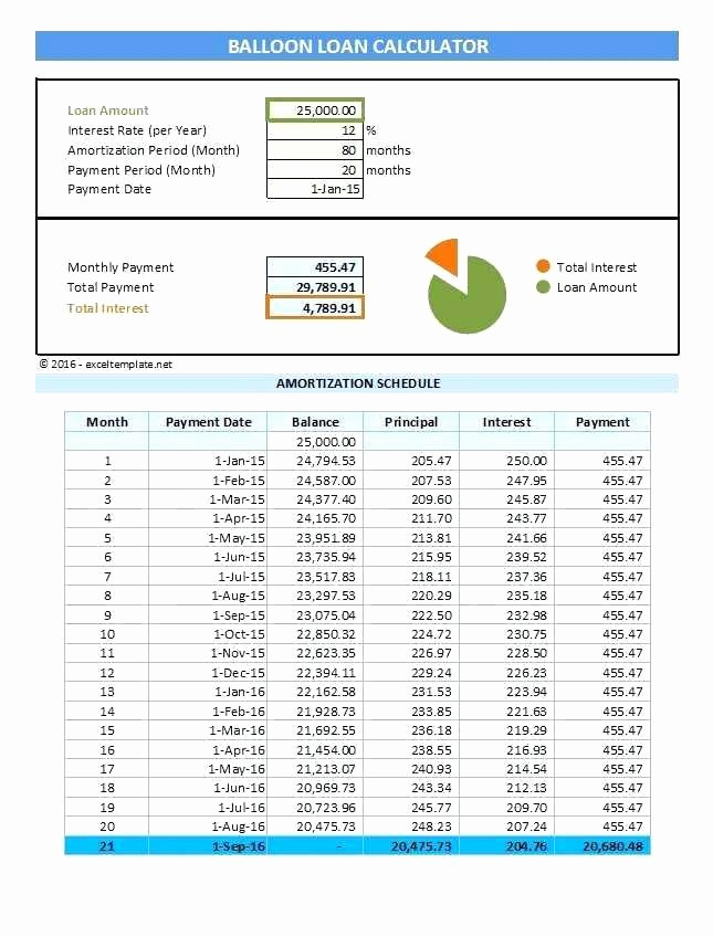 Amortization Table with Balloon Payment New How to Do An Amortization Schedule In Excel Loan