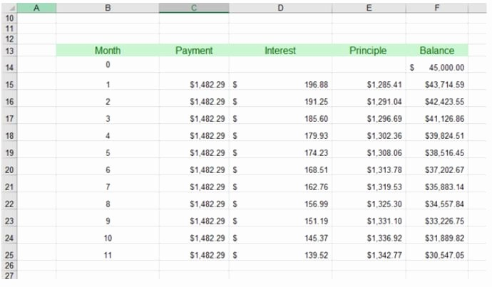 Amortization Table with Balloon Payment Unique Amortization Schedule with Balloon Payment In Excel