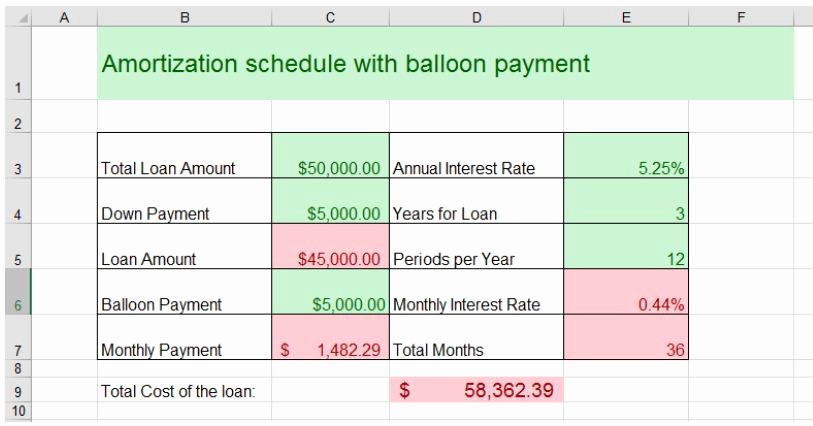 Amortization with Balloon Payment Calculator Fresh Amortization Schedule with Balloon Payment In Excel