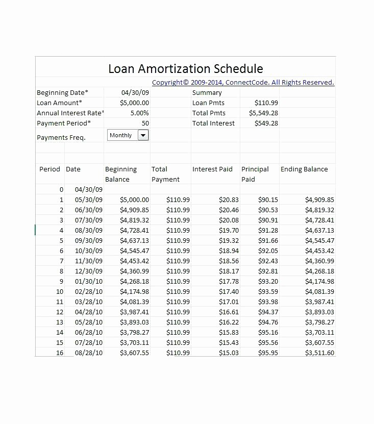 Amortization with Balloon Payment Calculator Fresh Loan Amortization Calculator Car Schedule Bankrate – Grnwav